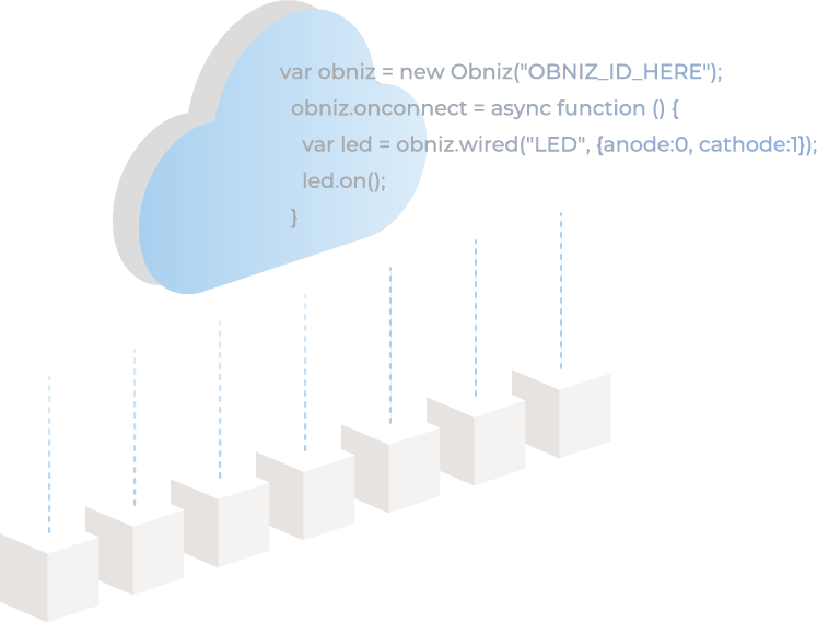 obniz Cloud